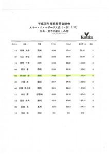 0223群馬県医師会スキー大会